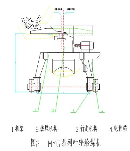 320煤机电抗接线图